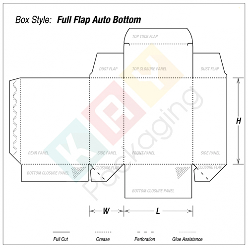 Full Flap Auto Bottom